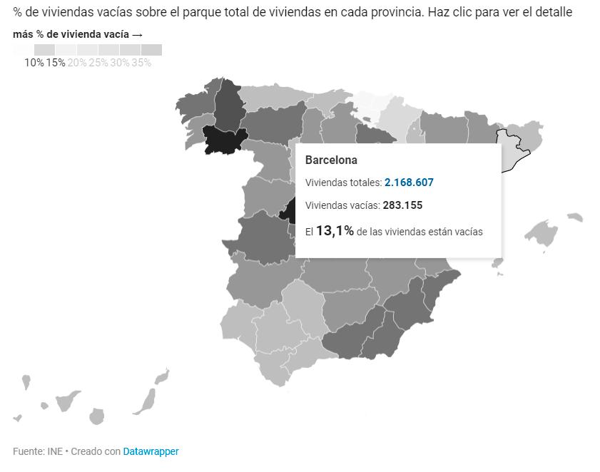 viviendas vacías en Barcelona y el resto de comunidades